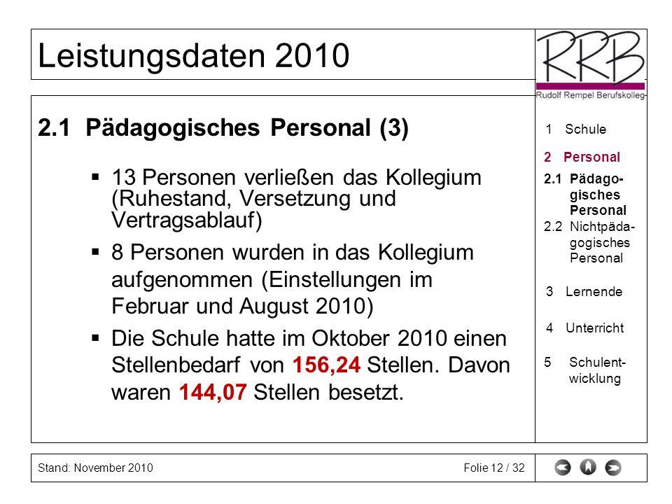 2.1 Pädagogisches Personal (3)