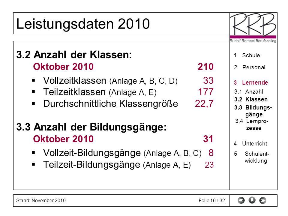 3.2 Anzahl der Klassen: Oktober 2010 210