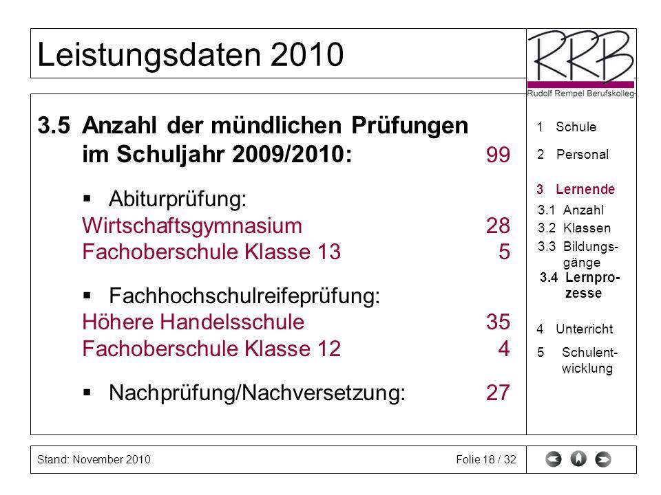 3.5 Anzahl der mündlichen Prüfungen im Schuljahr 2009/2010: 99