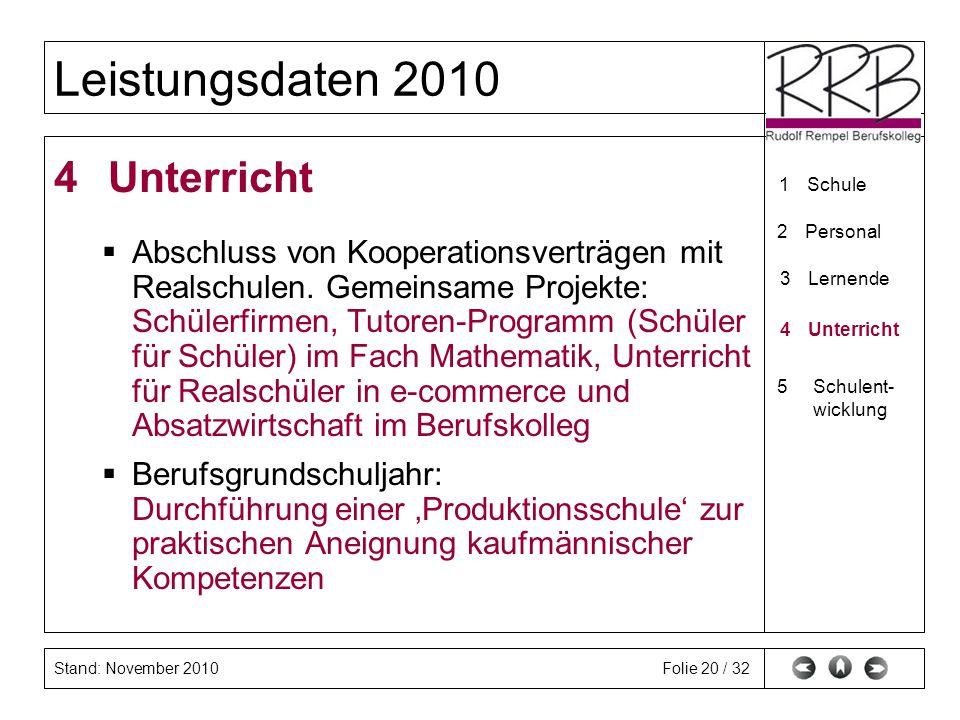 Unterricht Abschluss von Kooperationsverträgen mit Realschulen. Gemeinsame Projekte: