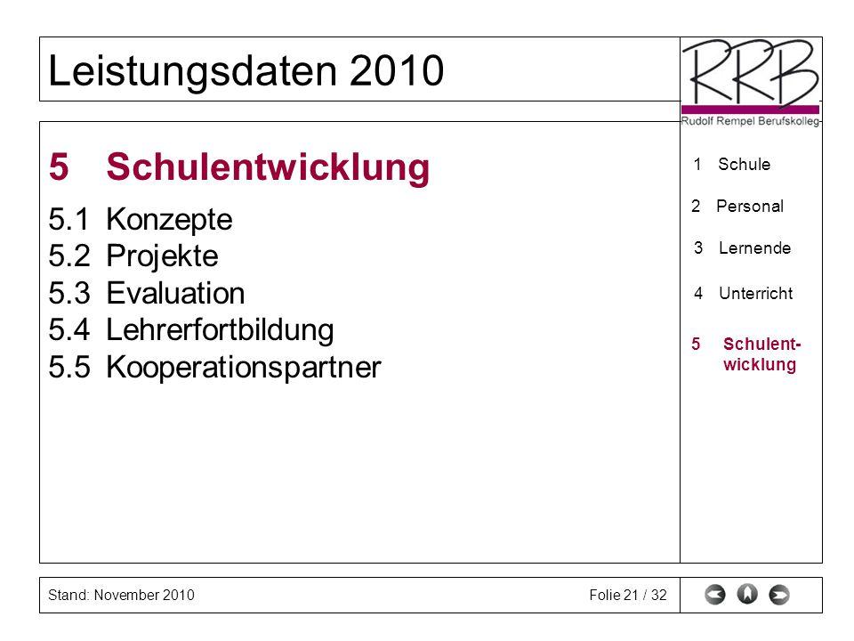 5 Schulentwicklung 5.1 Konzepte 5.2 Projekte 5.3 Evaluation