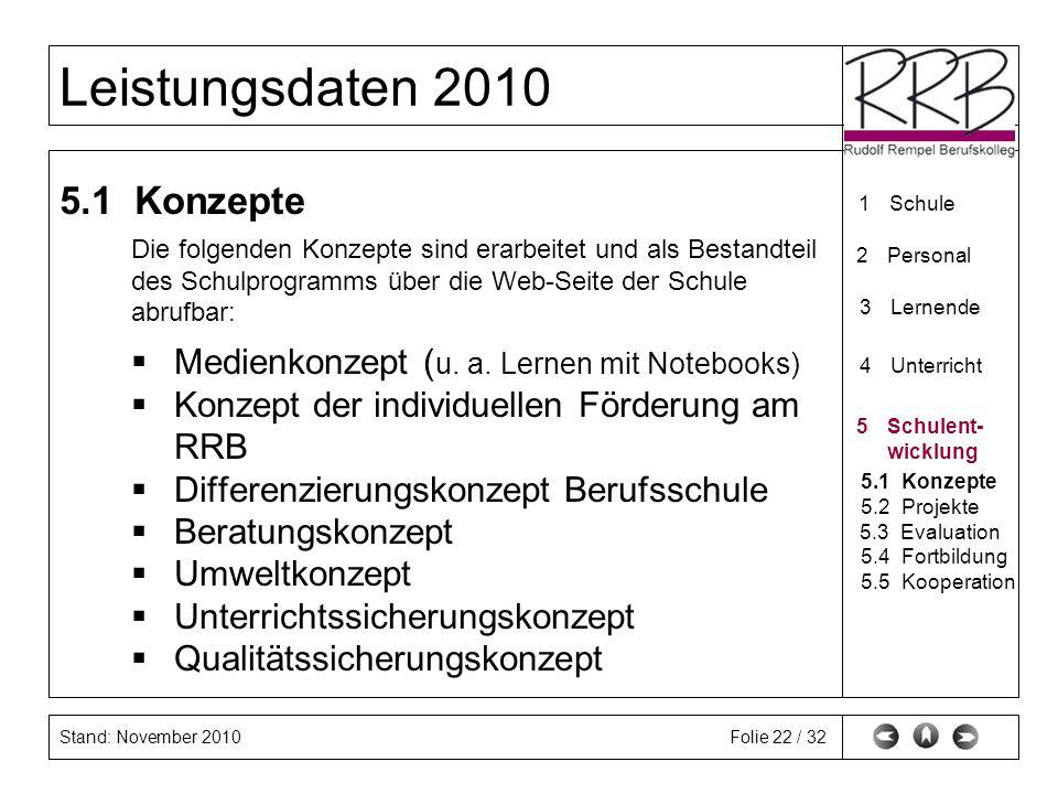 5.1 Konzepte Medienkonzept (u. a. Lernen mit Notebooks)