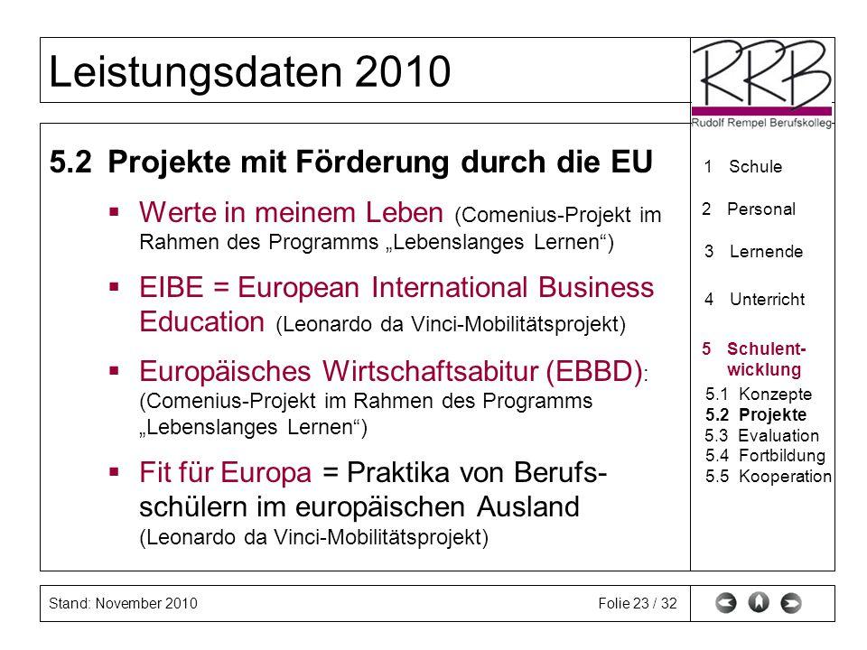 5.2 Projekte mit Förderung durch die EU