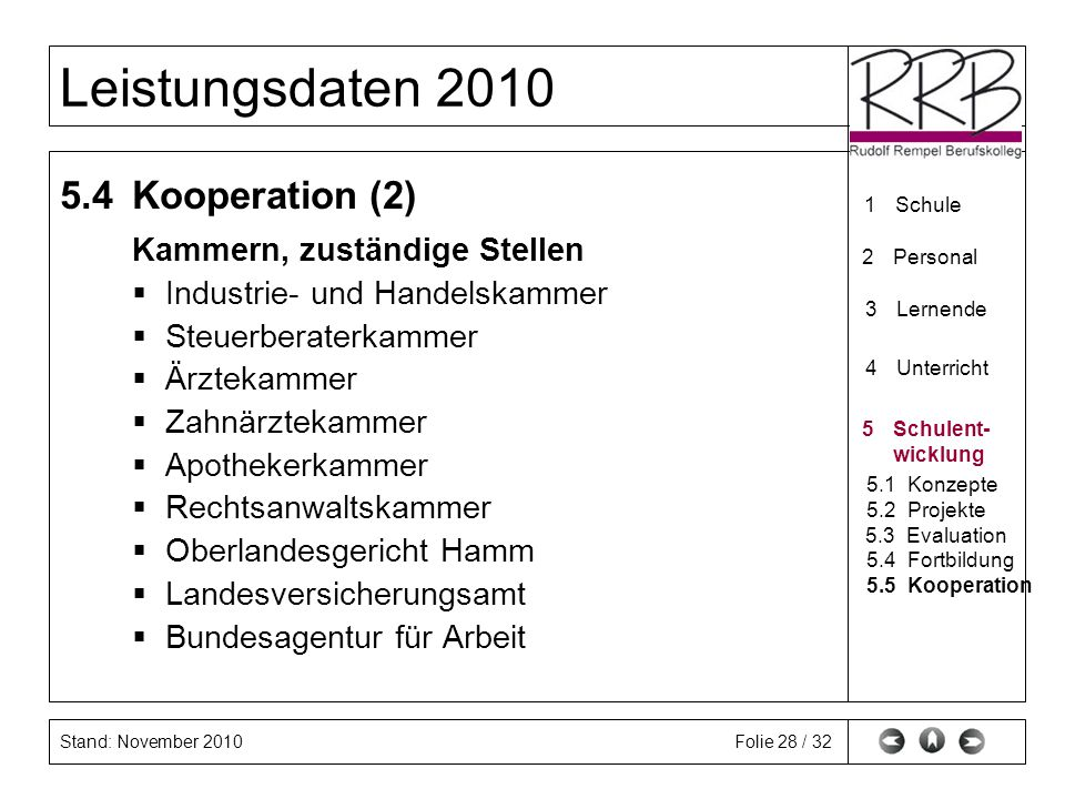 5.4 Kooperation (2) Kammern, zuständige Stellen