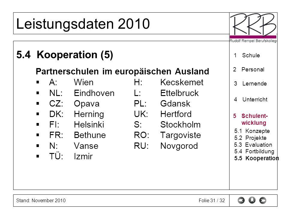 Partnerschulen im europäischen Ausland
