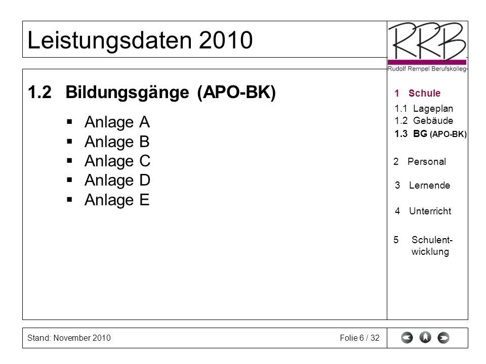 1.2 Bildungsgänge (APO-BK)