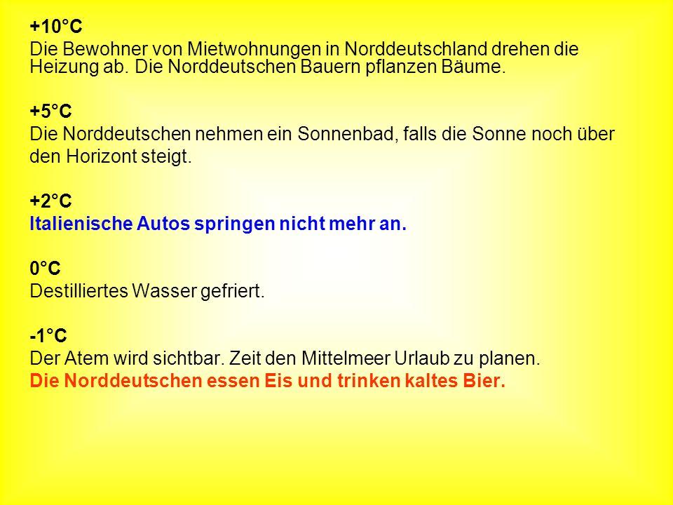 +10°C Die Bewohner von Mietwohnungen in Norddeutschland drehen die Heizung ab. Die Norddeutschen Bauern pflanzen Bäume.