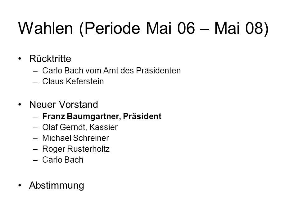 Wahlen (Periode Mai 06 – Mai 08)