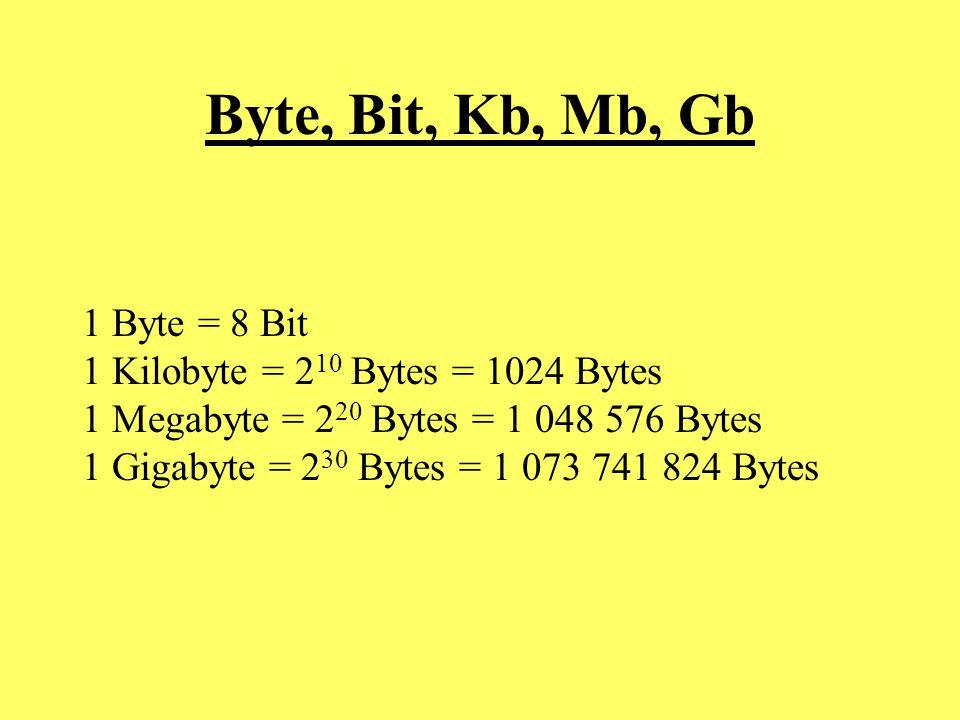 Byte, Bit, Kb, Mb, Gb