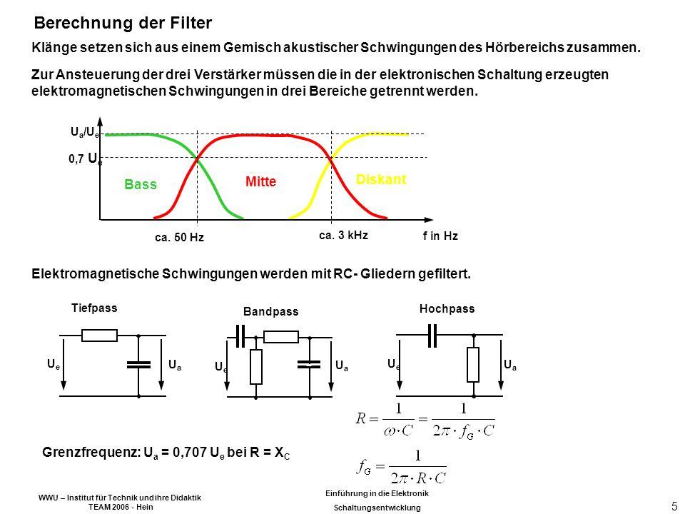 Berechnung der Filter Klänge setzen sich aus einem Gemisch akustischer Schwingungen des Hörbereichs zusammen.