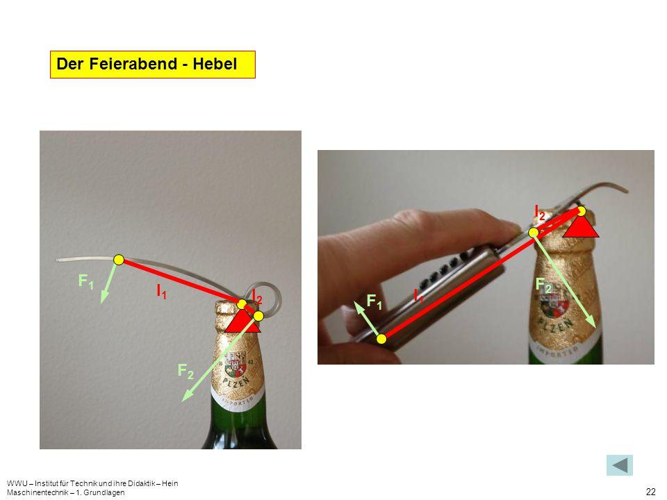 Der Feierabend - Hebel l2 F1 F2 l1 l2 l1 F1 F2