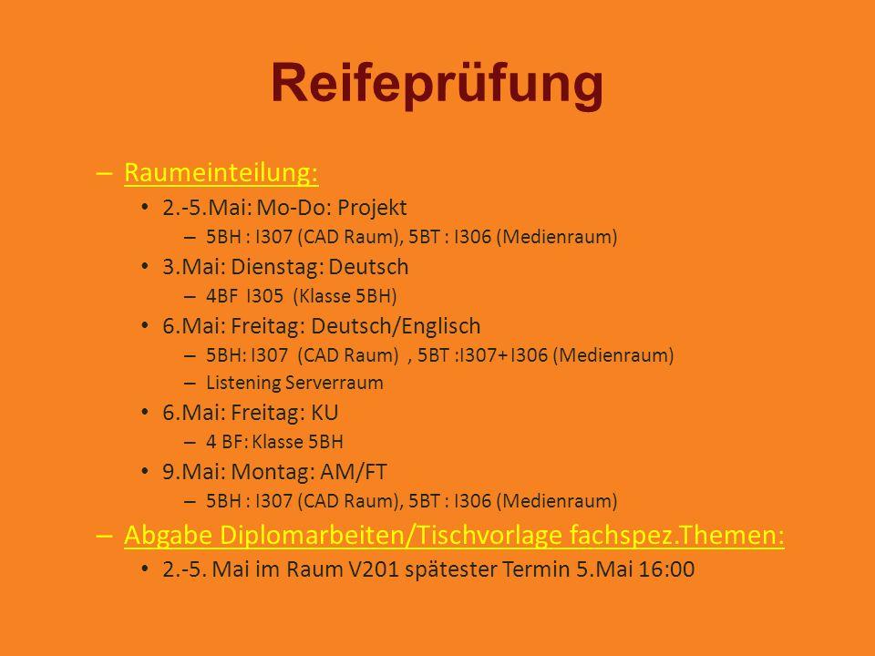 Reifeprüfung Raumeinteilung: