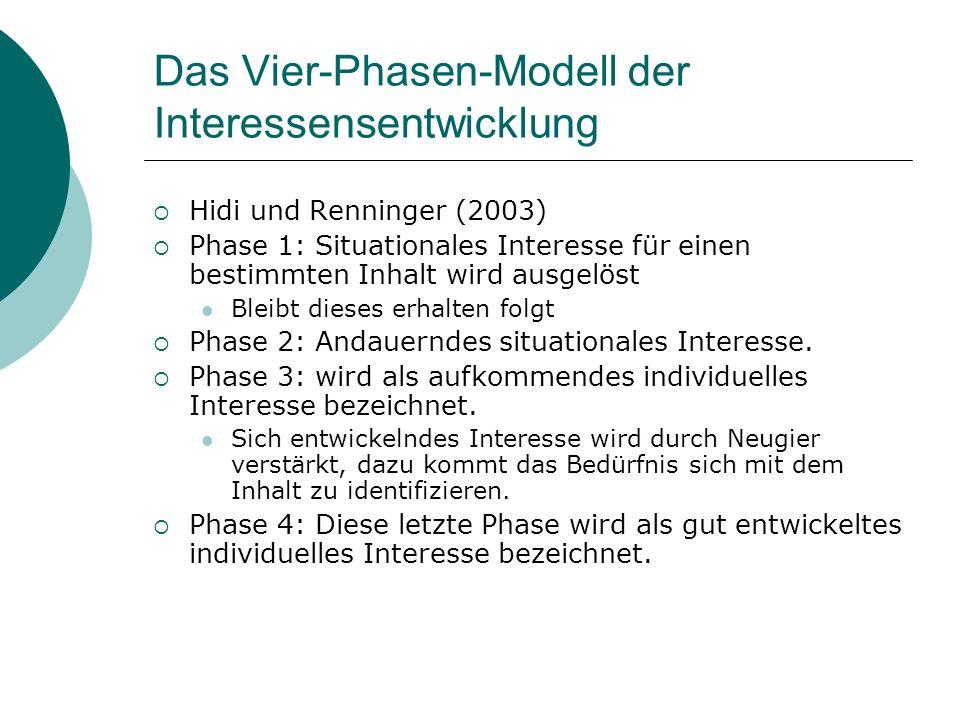 Das Vier-Phasen-Modell der Interessensentwicklung