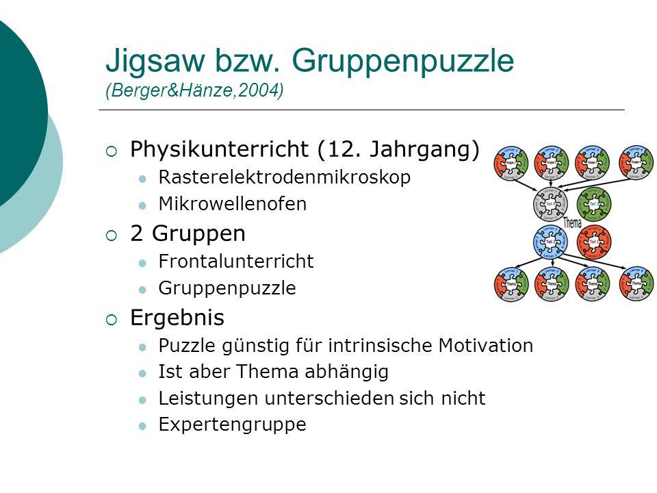 Jigsaw bzw. Gruppenpuzzle (Berger&Hänze,2004)