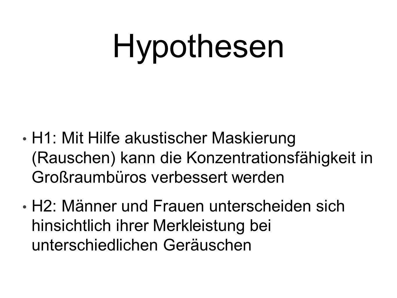 Hypothesen H1: Mit Hilfe akustischer Maskierung (Rauschen) kann die Konzentrationsfähigkeit in Großraumbüros verbessert werden.