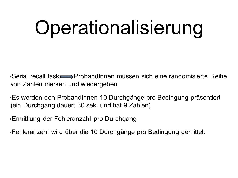 Operationalisierung Serial recall task ProbandInnen müssen sich eine randomisierte Reihe von Zahlen merken und wiedergeben.