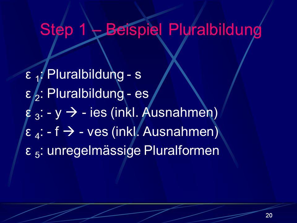 Step 1 – Beispiel Pluralbildung