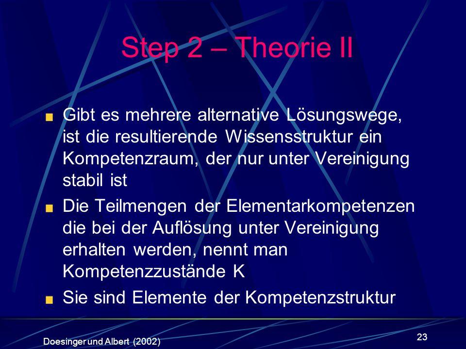 Step 2 – Theorie II