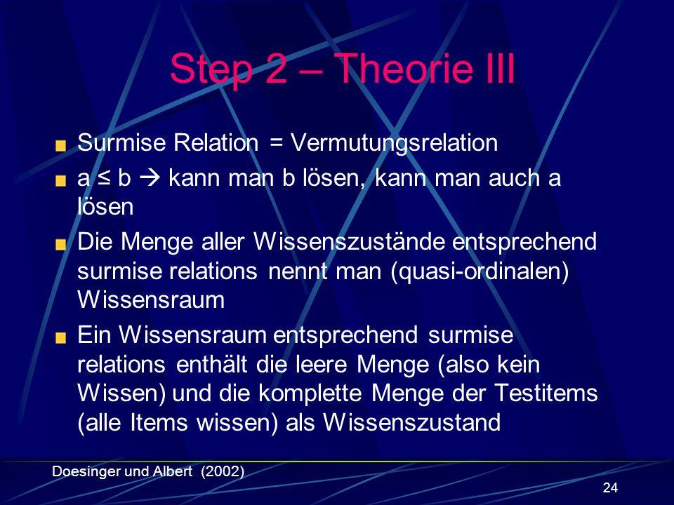 Step 2 – Theorie III Surmise Relation = Vermutungsrelation