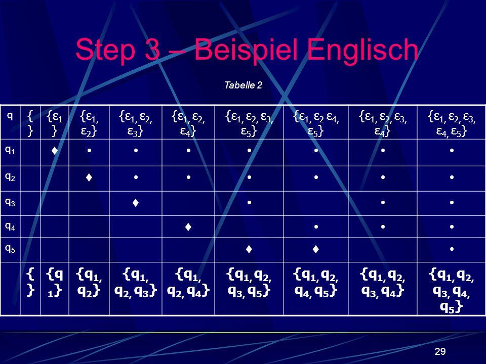 Step 3 – Beispiel Englisch