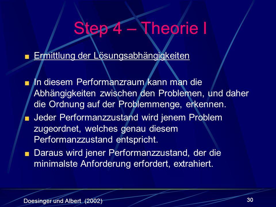 Step 4 – Theorie I Ermittlung der Lösungsabhängigkeiten