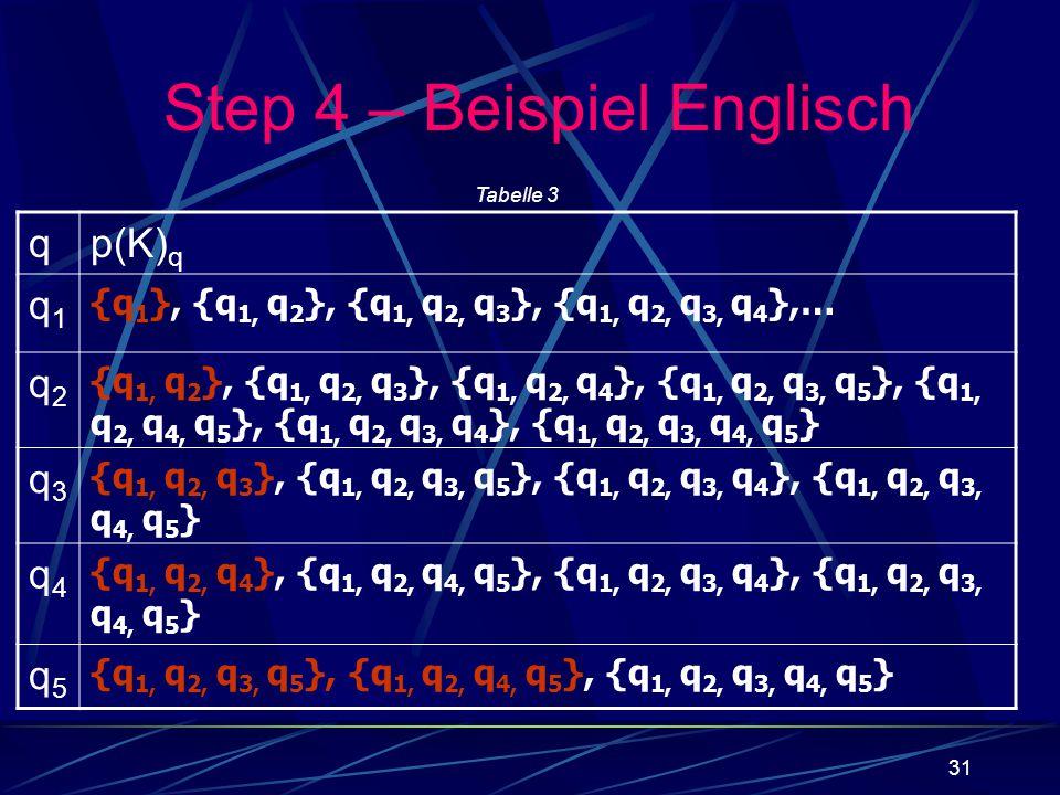 Step 4 – Beispiel Englisch