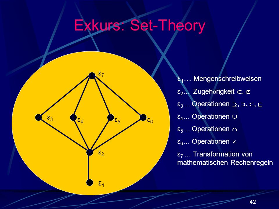 Exkurs: Set-Theory ε1… Mengenschreibweisen ε1 ε7