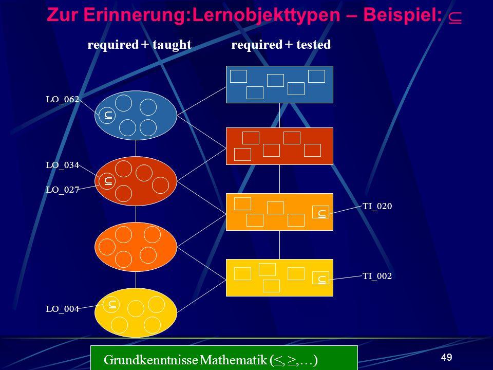 Zur Erinnerung:Lernobjekttypen – Beispiel: 
