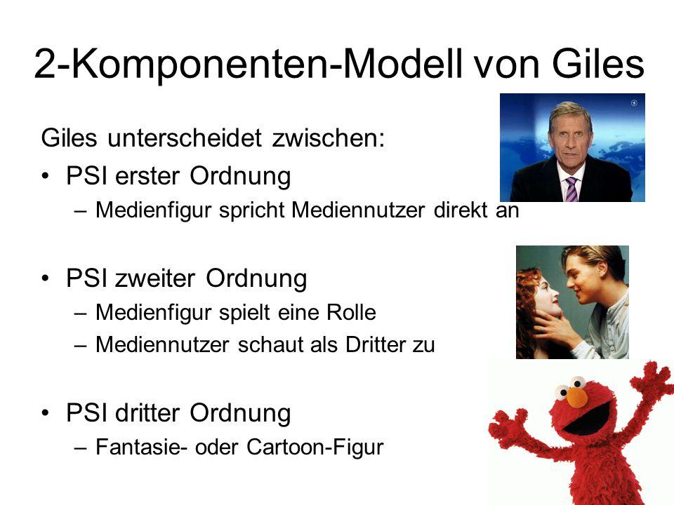 2-Komponenten-Modell von Giles