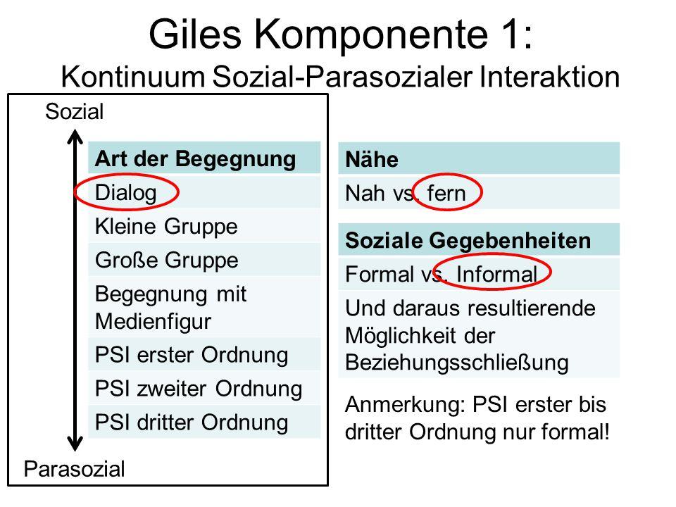 Giles Komponente 1: Kontinuum Sozial-Parasozialer Interaktion