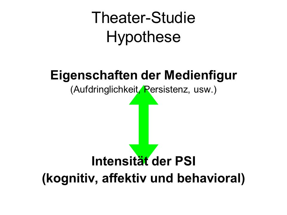 Theater-Studie Hypothese