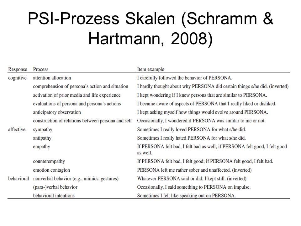 PSI-Prozess Skalen (Schramm & Hartmann, 2008)