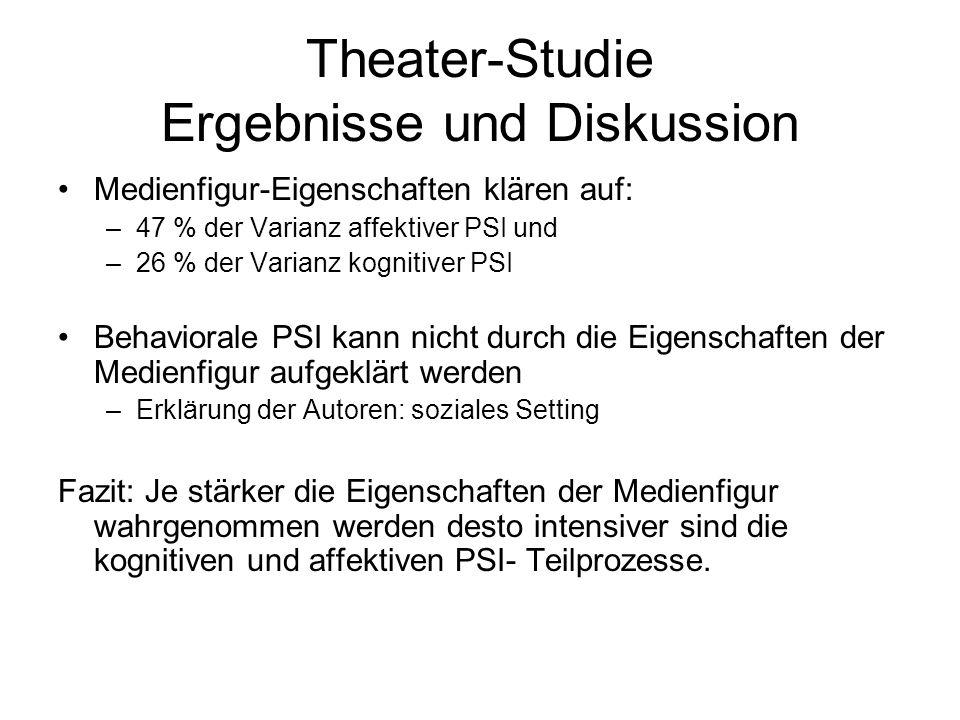 Theater-Studie Ergebnisse und Diskussion