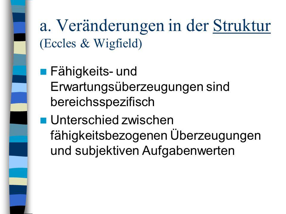 a. Veränderungen in der Struktur (Eccles & Wigfield)