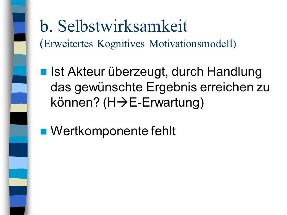 b. Selbstwirksamkeit (Erweitertes Kognitives Motivationsmodell)