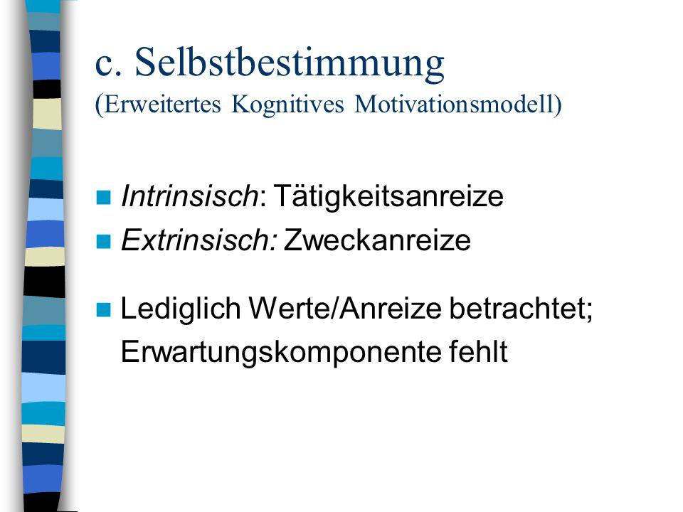 c. Selbstbestimmung (Erweitertes Kognitives Motivationsmodell)
