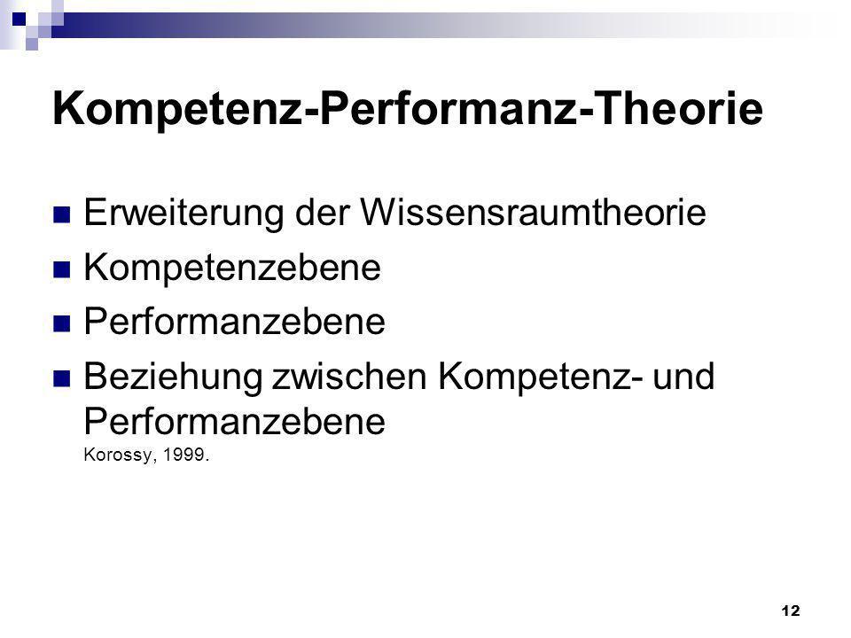 Kompetenz-Performanz-Theorie