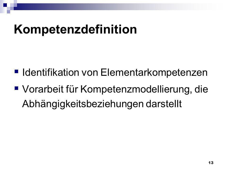 Kompetenzdefinition Identifikation von Elementarkompetenzen