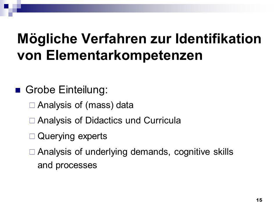 Mögliche Verfahren zur Identifikation von Elementarkompetenzen