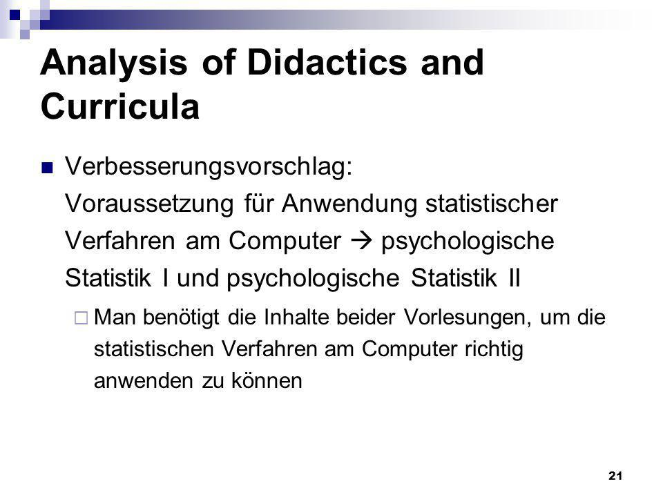 Analysis of Didactics and Curricula