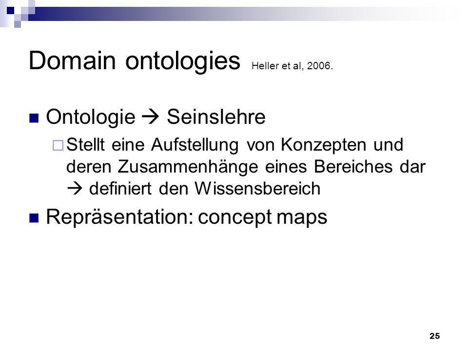 Domain ontologies Heller et al, 2006.