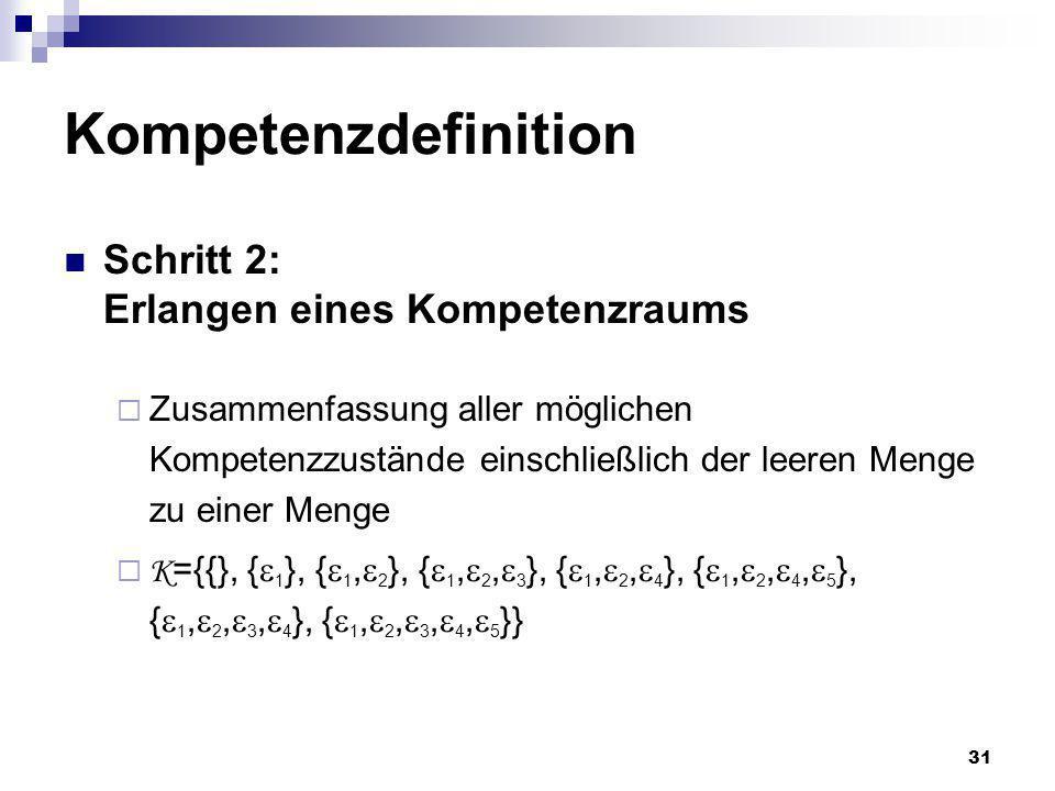 Kompetenzdefinition Schritt 2: Erlangen eines Kompetenzraums