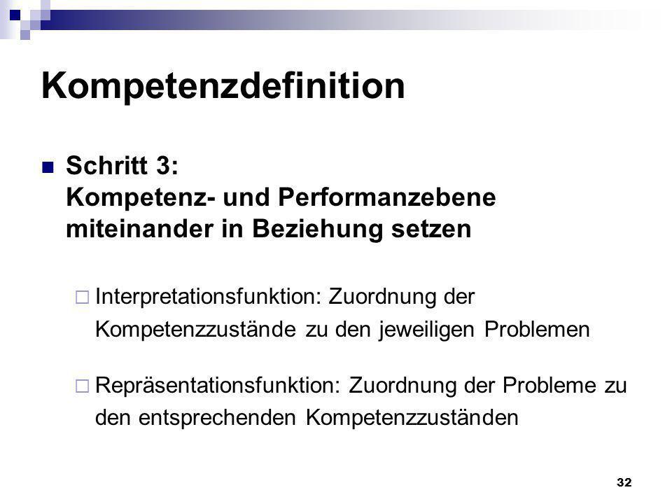 Kompetenzdefinition Schritt 3: Kompetenz- und Performanzebene miteinander in Beziehung setzen.