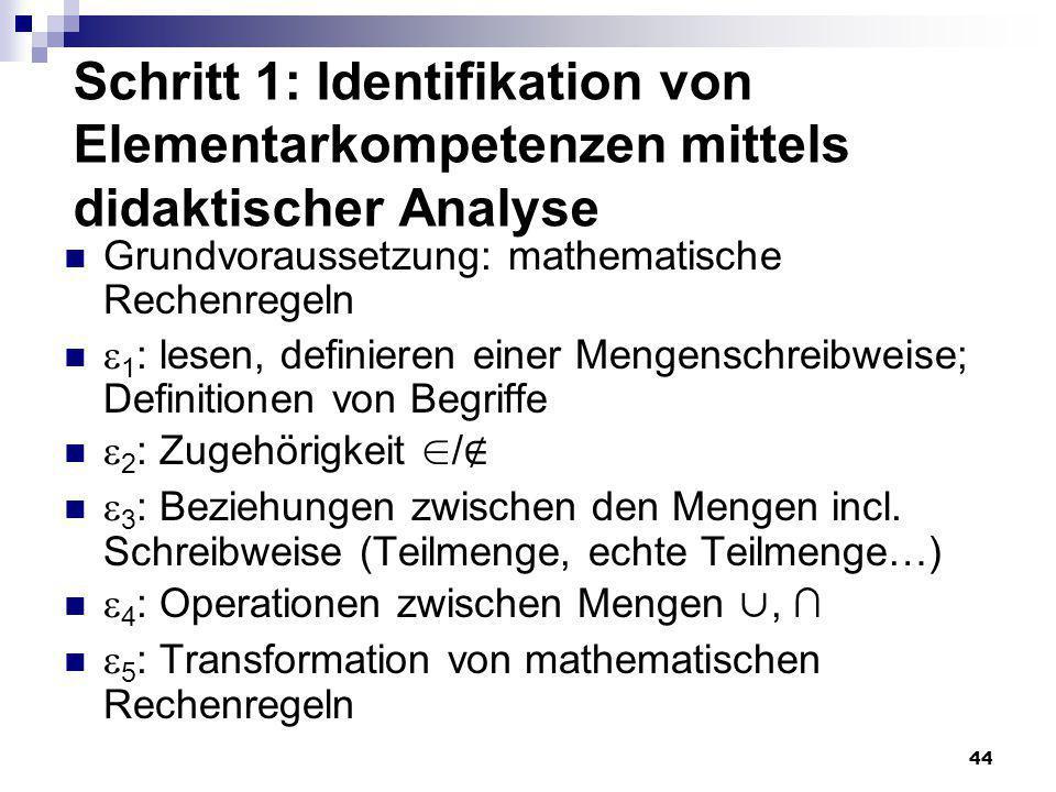 Schritt 1: Identifikation von Elementarkompetenzen mittels didaktischer Analyse