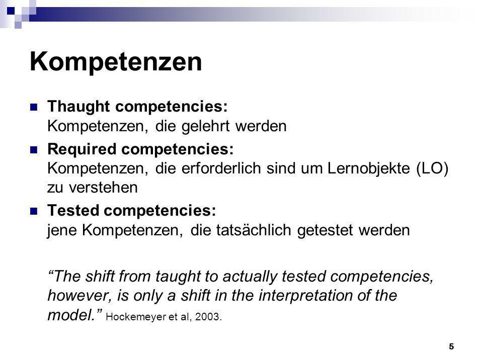 Kompetenzen Thaught competencies: Kompetenzen, die gelehrt werden