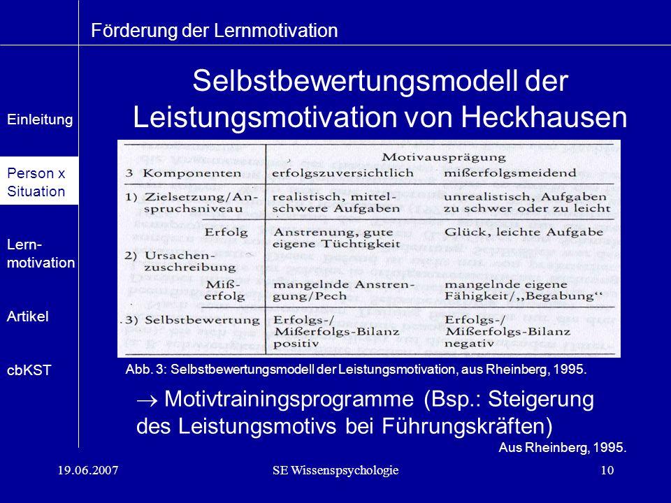 Selbstbewertungsmodell der Leistungsmotivation von Heckhausen