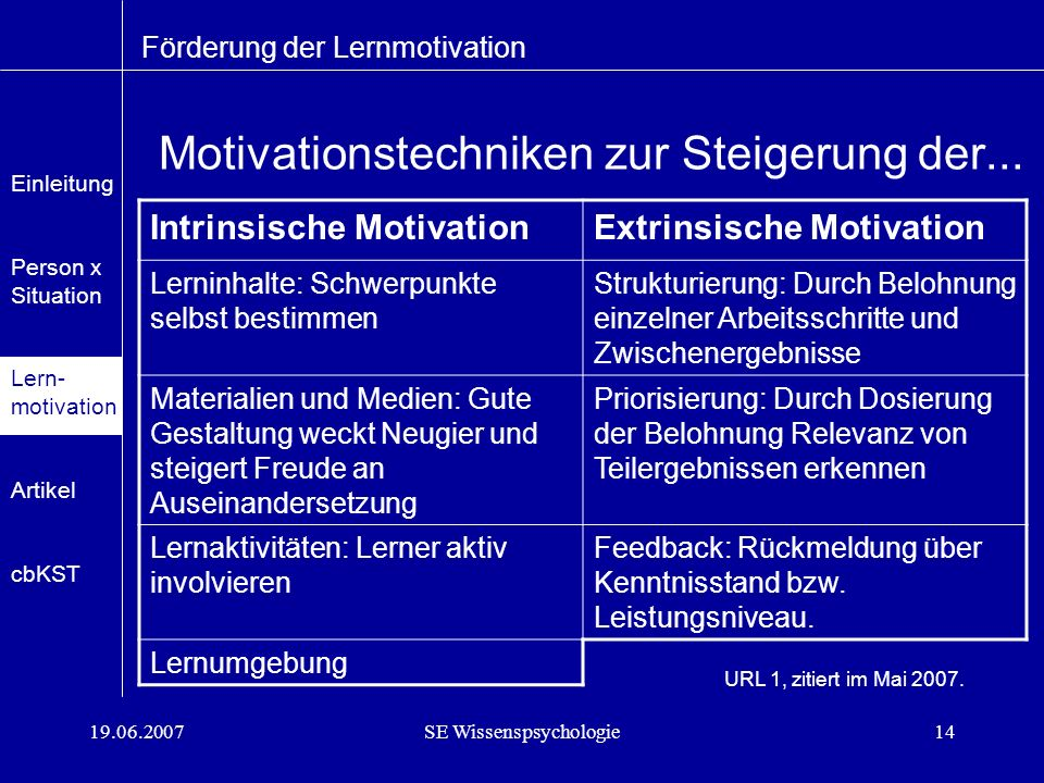 Motivationstechniken zur Steigerung der...