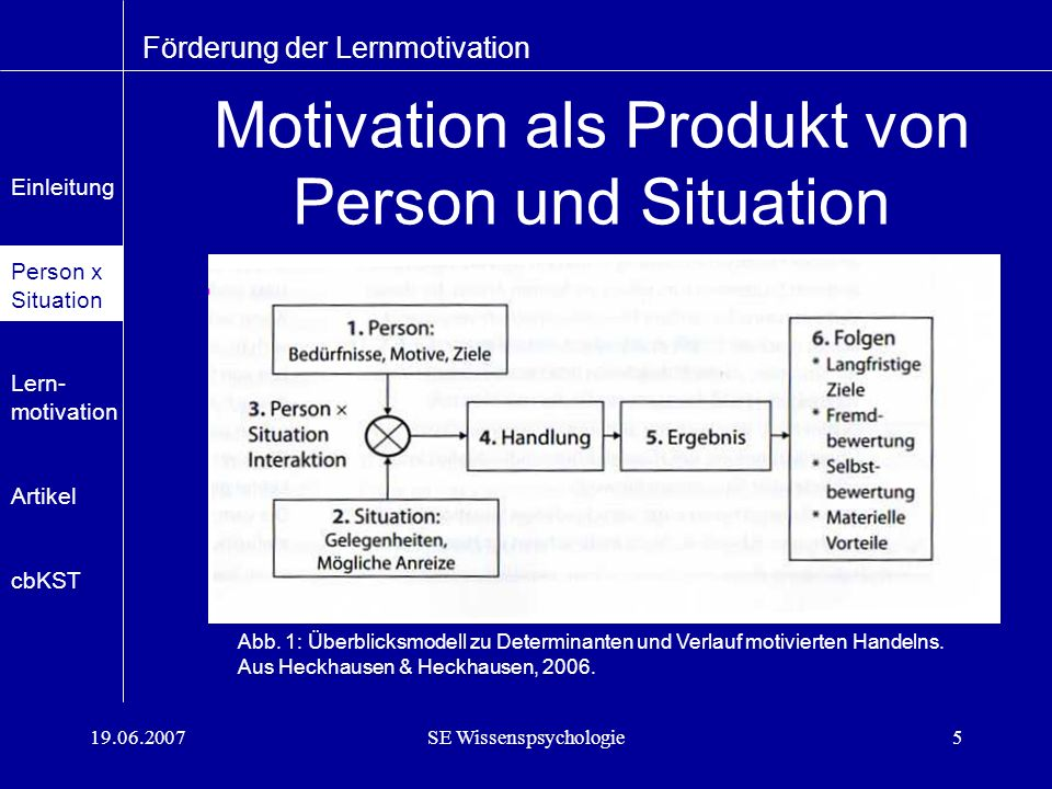 Motivation als Produkt von Person und Situation