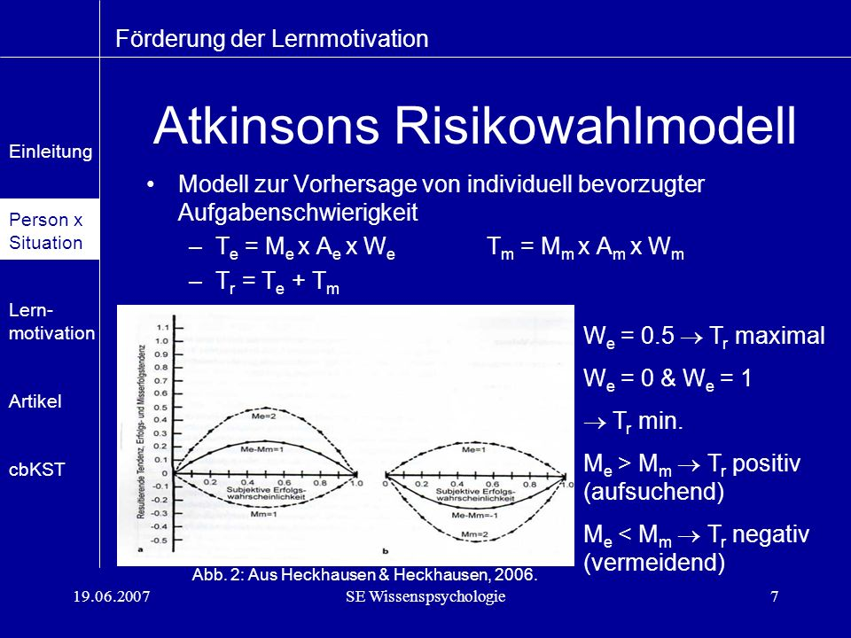 Atkinsons Risikowahlmodell