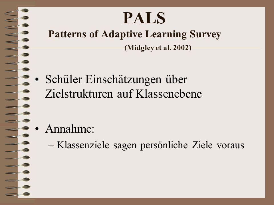 PALS Patterns of Adaptive Learning Survey (Midgley et al. 2002)